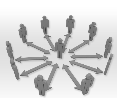 Social Network Development, Social Networking Applications